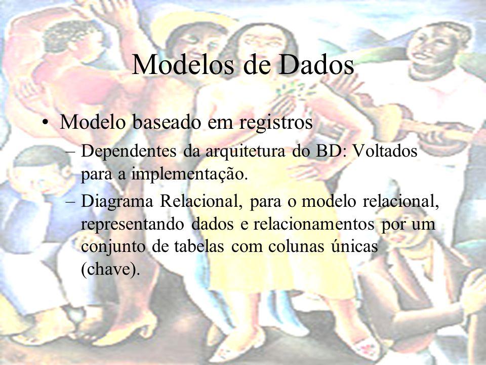 Modelos de Dados Modelo baseado em registros