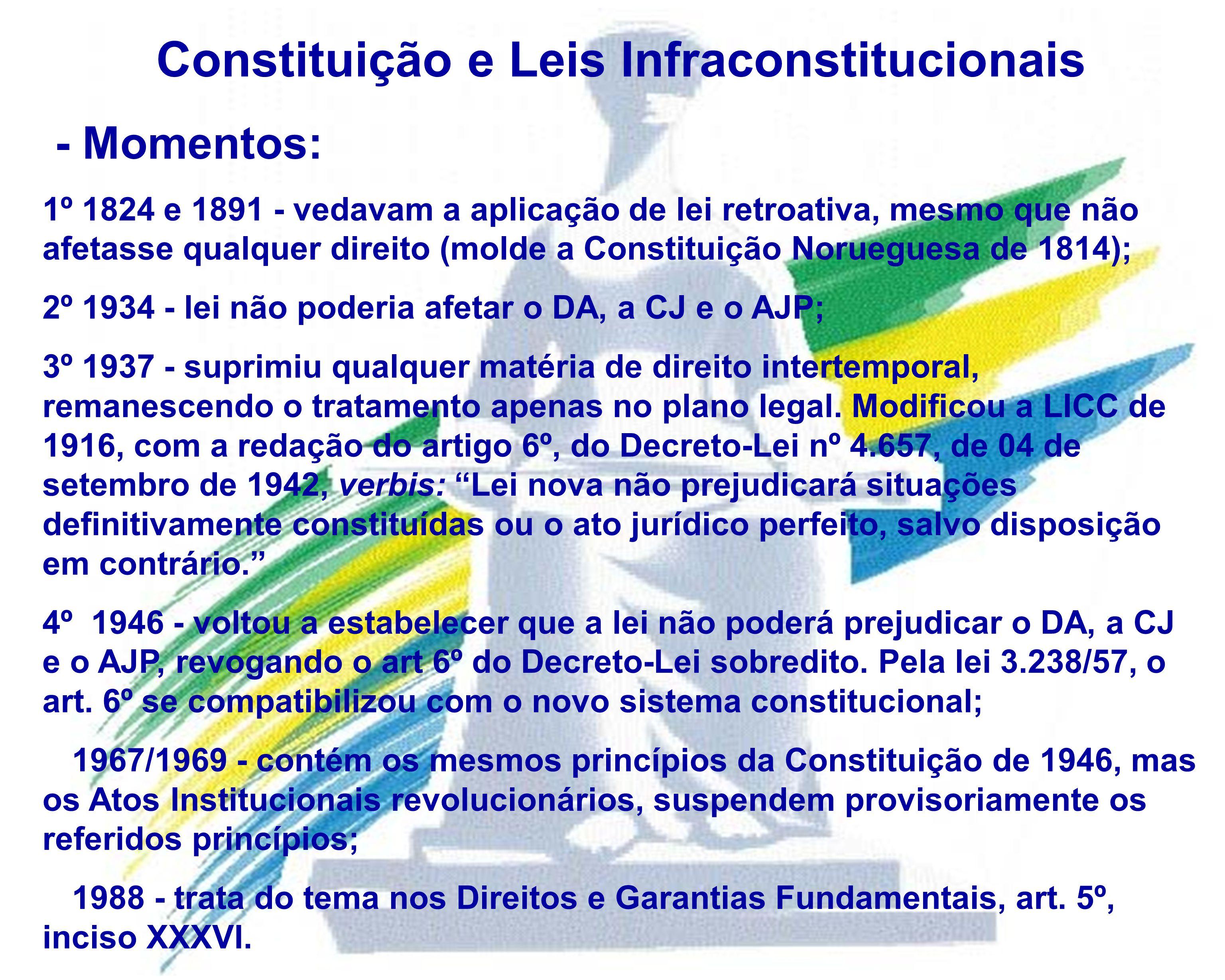Constituição e Leis Infraconstitucionais