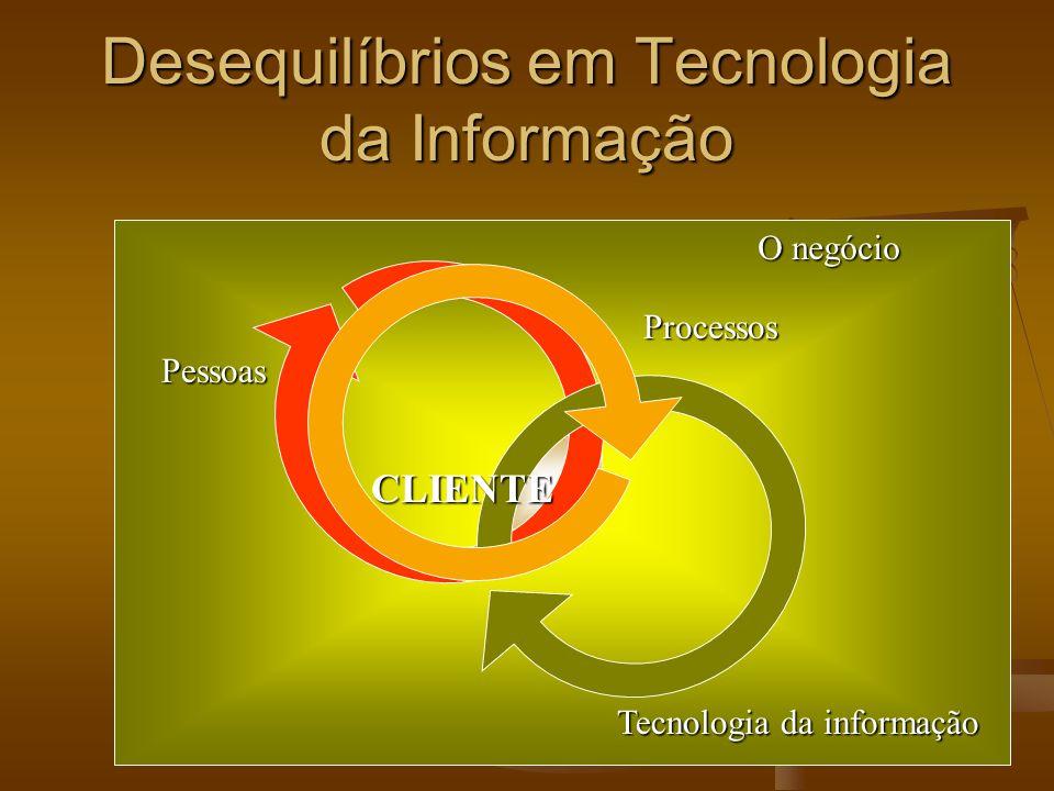 Desequilíbrios em Tecnologia da Informação