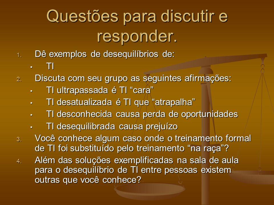 Questões para discutir e responder.