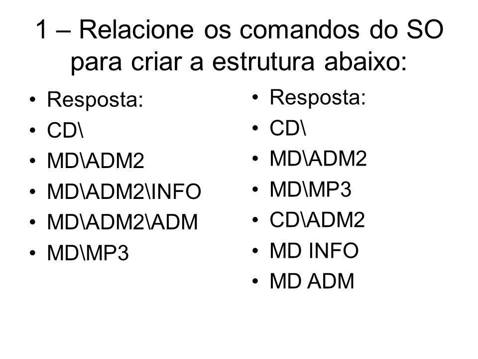 1 – Relacione os comandos do SO para criar a estrutura abaixo: