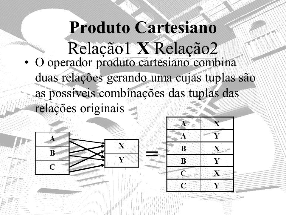 Produto Cartesiano Relação1 X Relação2
