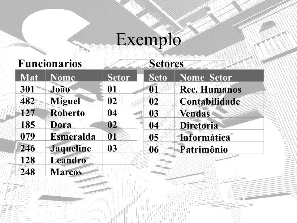Exemplo Funcionarios Setores Mat Nome Setor 301 João 01 482 Miguel 02
