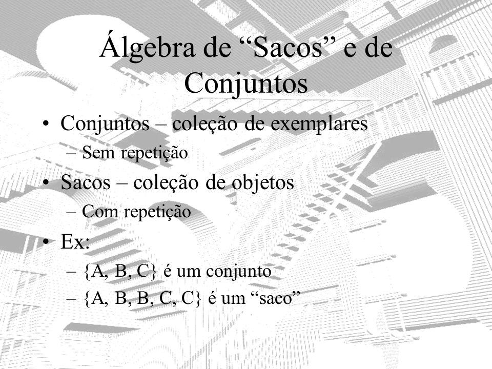 Álgebra de Sacos e de Conjuntos