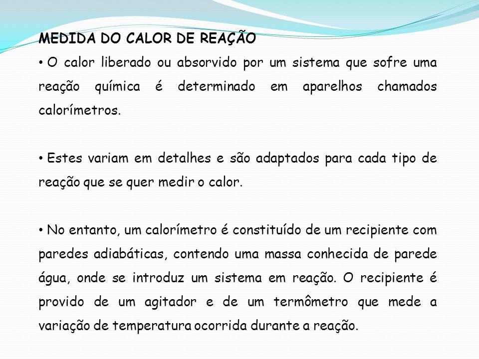 MEDIDA DO CALOR DE REAÇÃO