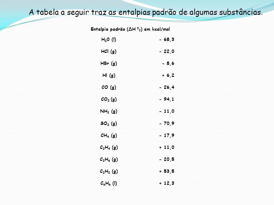 Entalpia padrão (∆H 0f) em kcal/mol