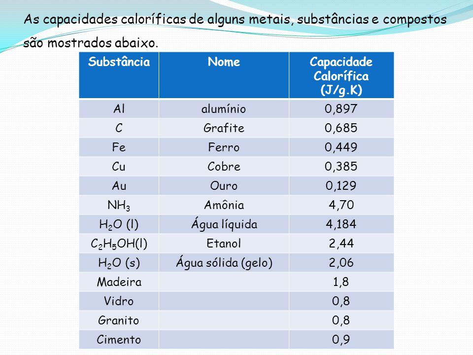 Capacidade Calorífica (J/g.K)