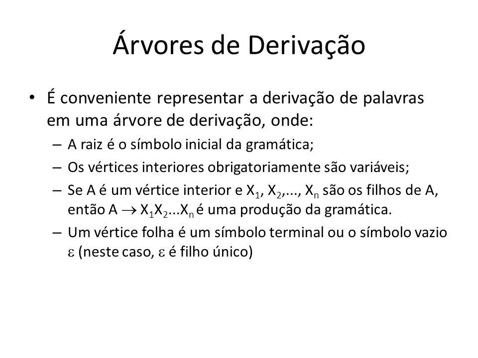 Árvores de Derivação É conveniente representar a derivação de palavras em uma árvore de derivação, onde:
