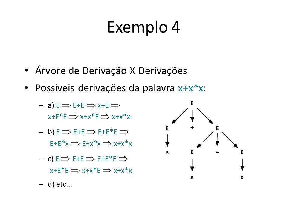 Exemplo 4 Árvore de Derivação X Derivações