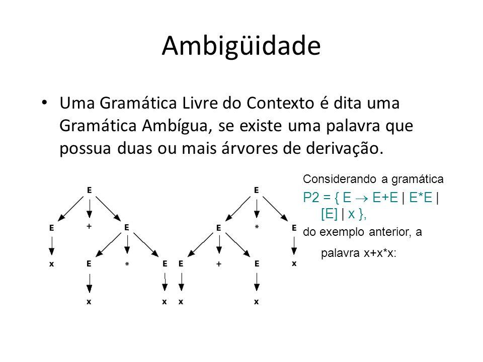 Ambigüidade Uma Gramática Livre do Contexto é dita uma Gramática Ambígua, se existe uma palavra que possua duas ou mais árvores de derivação.