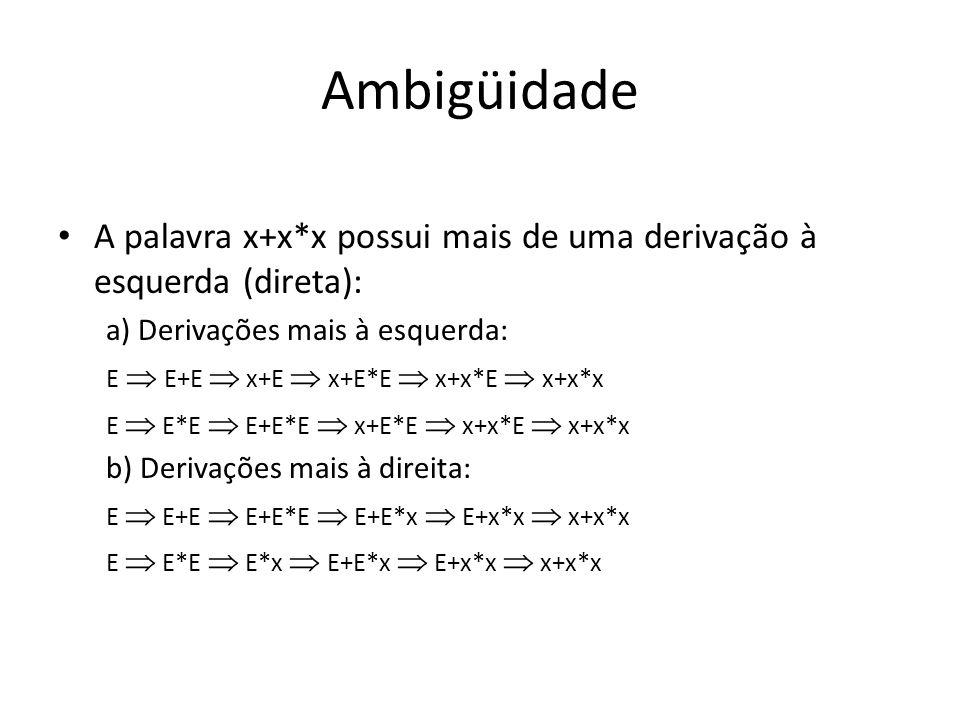 Ambigüidade A palavra x+x*x possui mais de uma derivação à esquerda (direta): a) Derivações mais à esquerda: