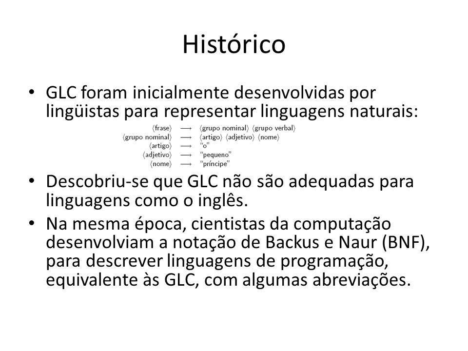 Histórico GLC foram inicialmente desenvolvidas por lingüistas para representar linguagens naturais: