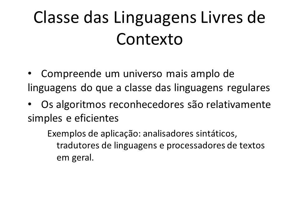 Classe das Linguagens Livres de Contexto