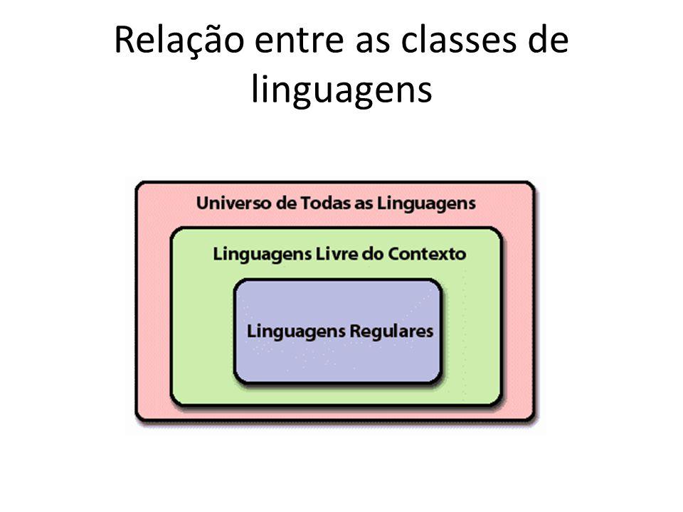 Relação entre as classes de linguagens