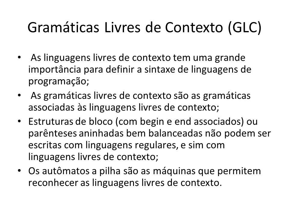 Gramáticas Livres de Contexto (GLC)