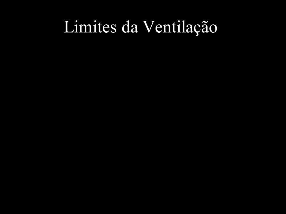 Limites da Ventilação