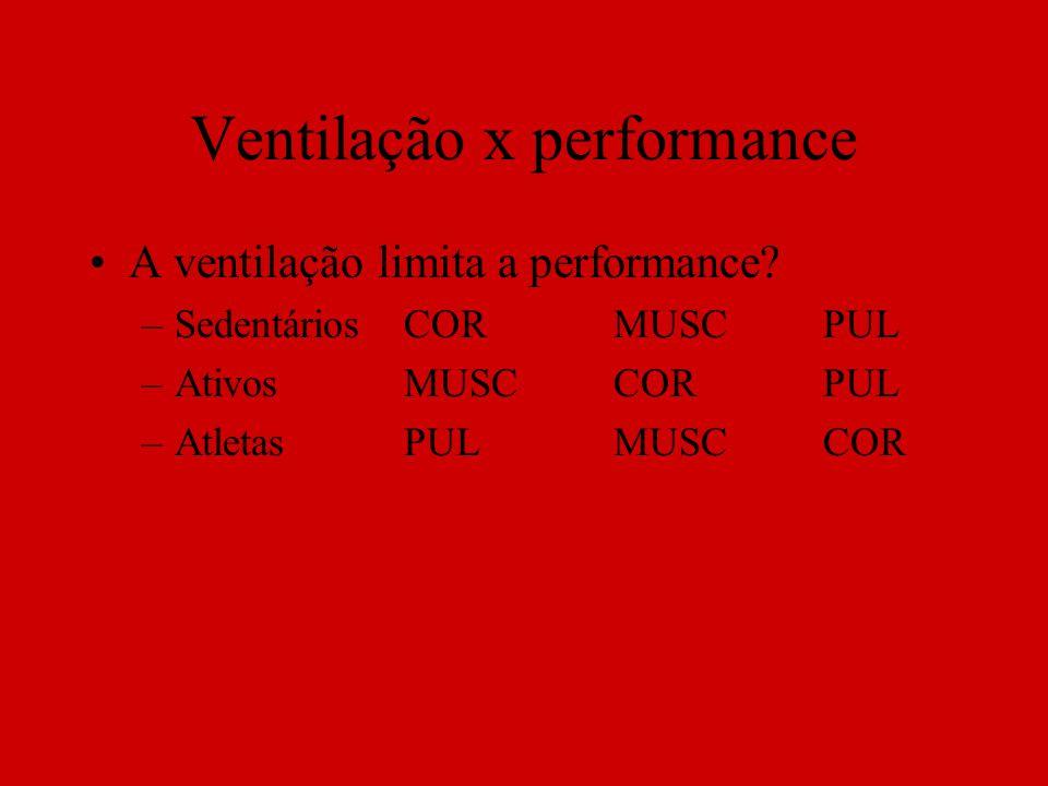Ventilação x performance