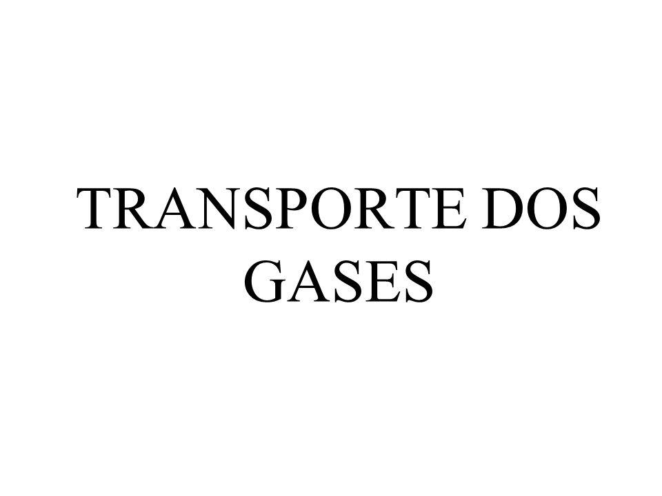 TRANSPORTE DOS GASES