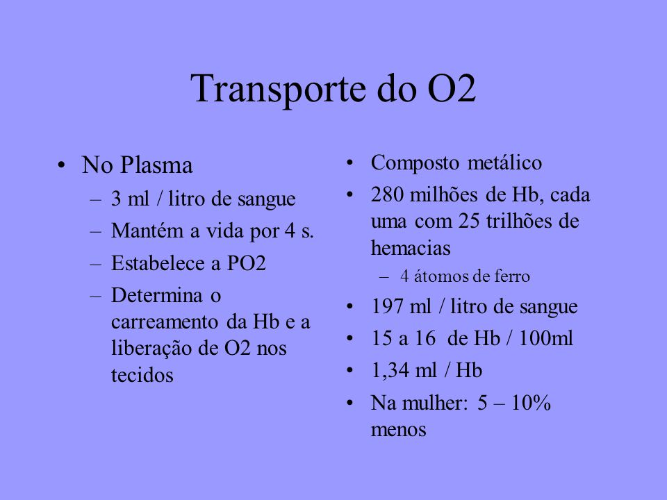 Transporte do O2 No Plasma Composto metálico