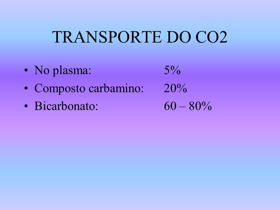 TRANSPORTE DO CO2 No plasma: 5% Composto carbamino: 20%