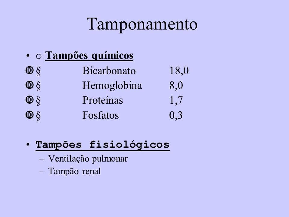 Tamponamento o Tampões químicos § Bicarbonato 18,0 § Hemoglobina 8,0