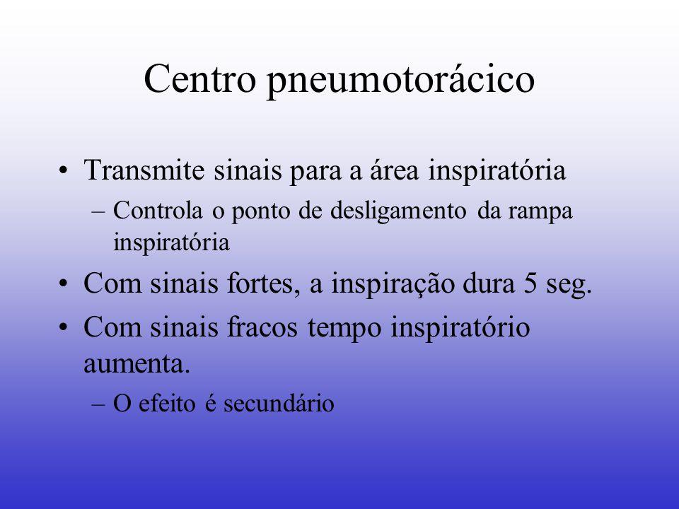 Centro pneumotorácico