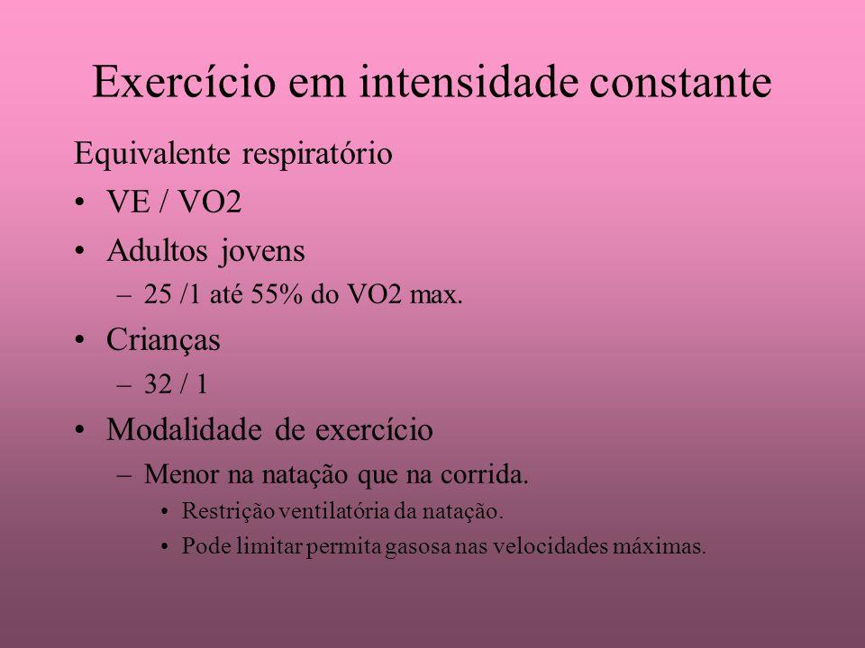 Exercício em intensidade constante