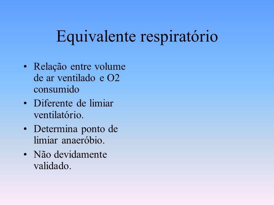 Equivalente respiratório