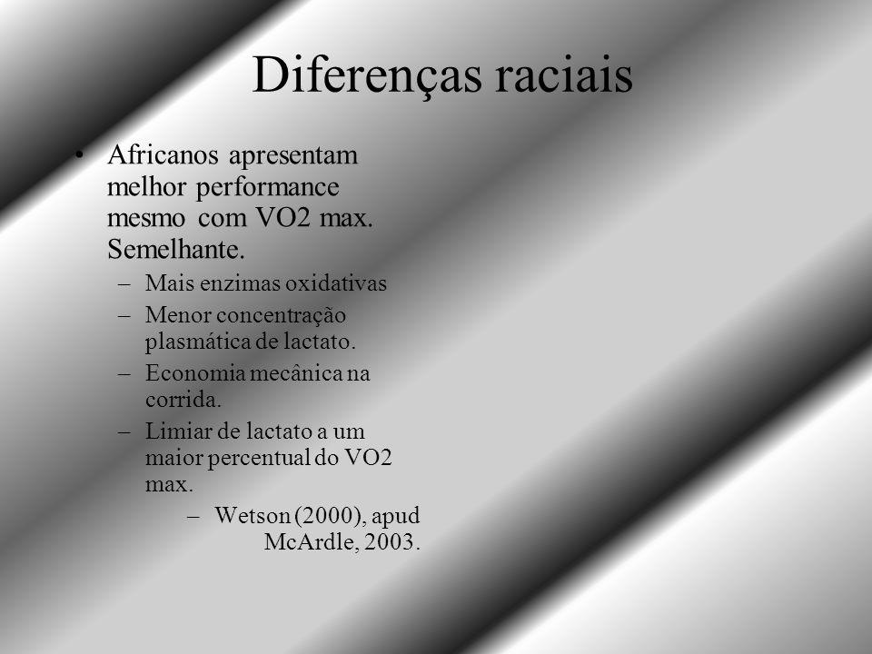 Diferenças raciais Africanos apresentam melhor performance mesmo com VO2 max. Semelhante. Mais enzimas oxidativas.