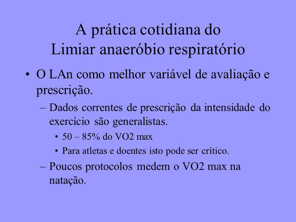 A prática cotidiana do Limiar anaeróbio respiratório