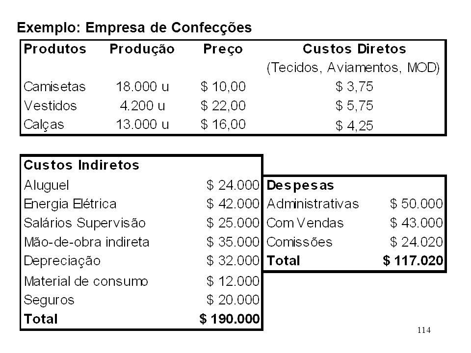 Exemplo: Empresa de Confecções