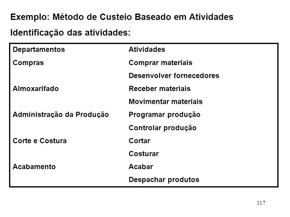 Exemplo: Método de Custeio Baseado em Atividades