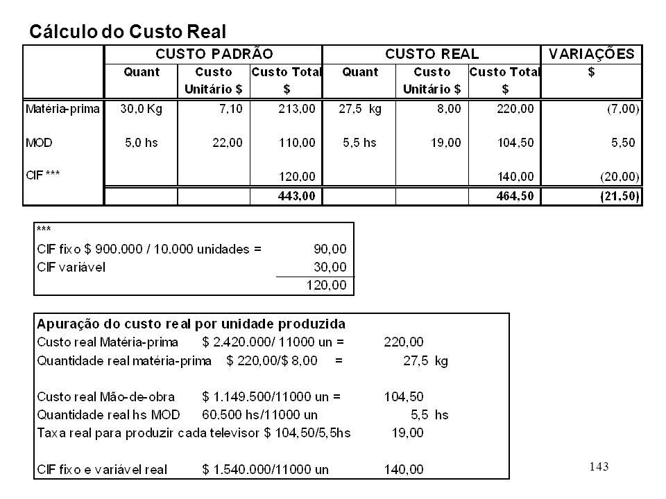 Cálculo do Custo Real