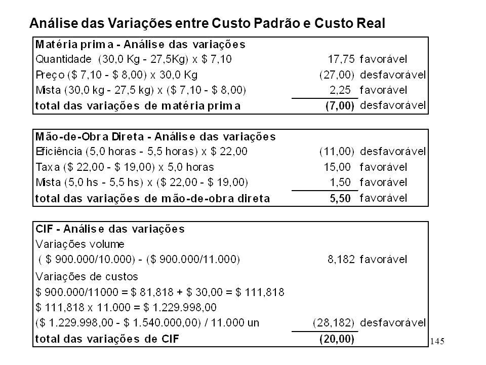 Análise das Variações entre Custo Padrão e Custo Real