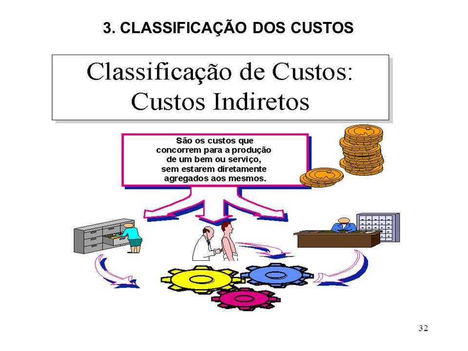3. CLASSIFICAÇÃO DOS CUSTOS
