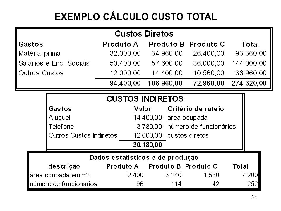 EXEMPLO CÁLCULO CUSTO TOTAL