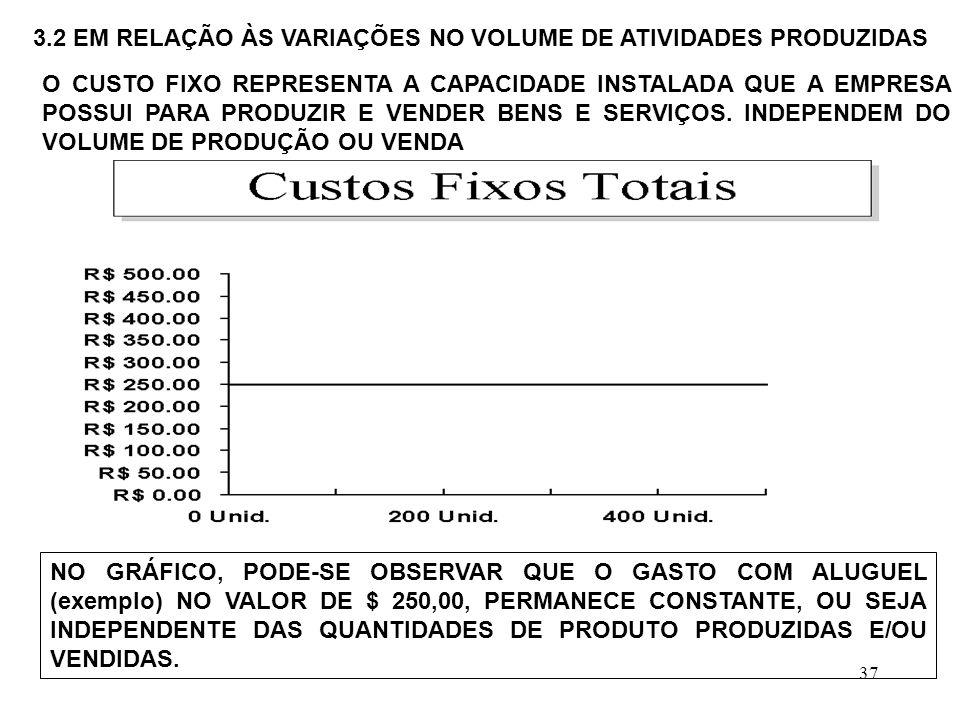 3.2 EM RELAÇÃO ÀS VARIAÇÕES NO VOLUME DE ATIVIDADES PRODUZIDAS