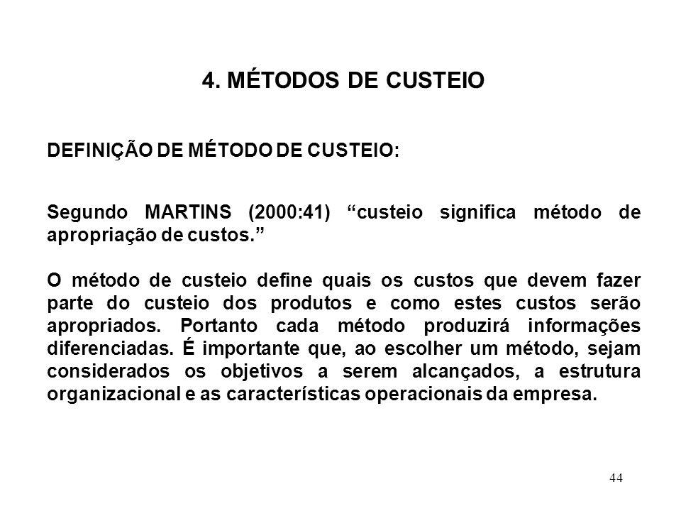 4. MÉTODOS DE CUSTEIO DEFINIÇÃO DE MÉTODO DE CUSTEIO: