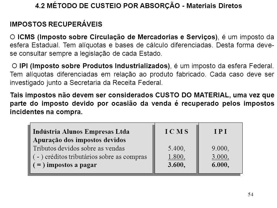 4.2 MÉTODO DE CUSTEIO POR ABSORÇÃO - Materiais Diretos