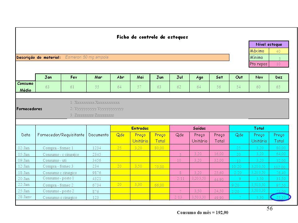 Métodos de avaliação de estoques - PEPS/FIFO