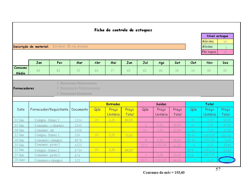 Métodos de avaliação de estoques - UEPS/LIFO