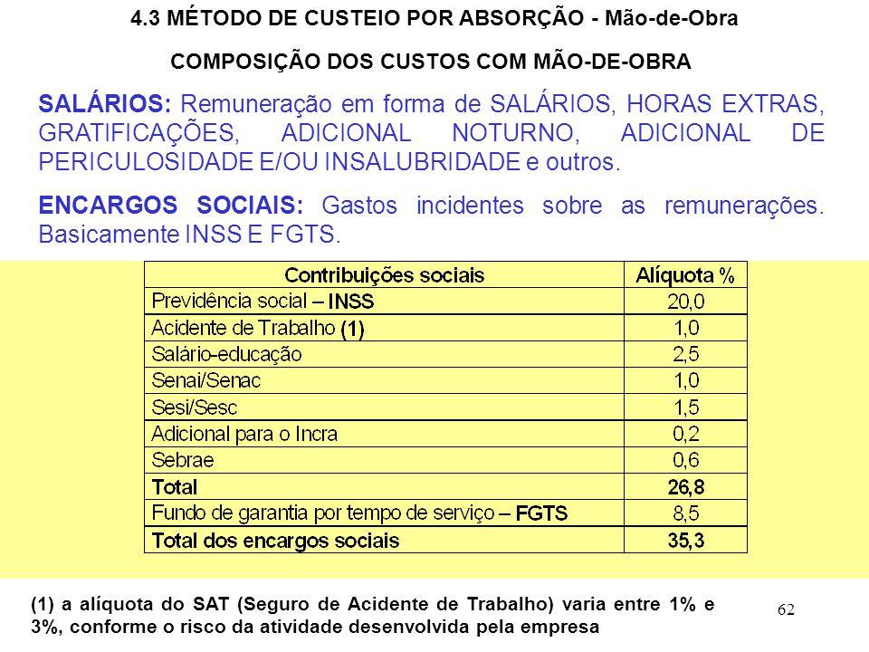 4.3 MÉTODO DE CUSTEIO POR ABSORÇÃO - Mão-de-Obra