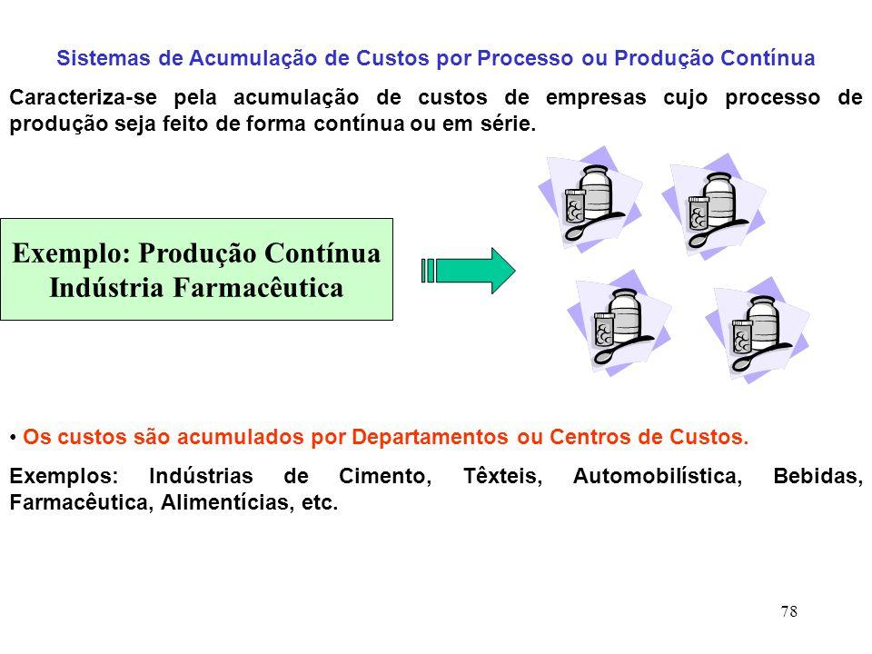 Exemplo: Produção Contínua Indústria Farmacêutica
