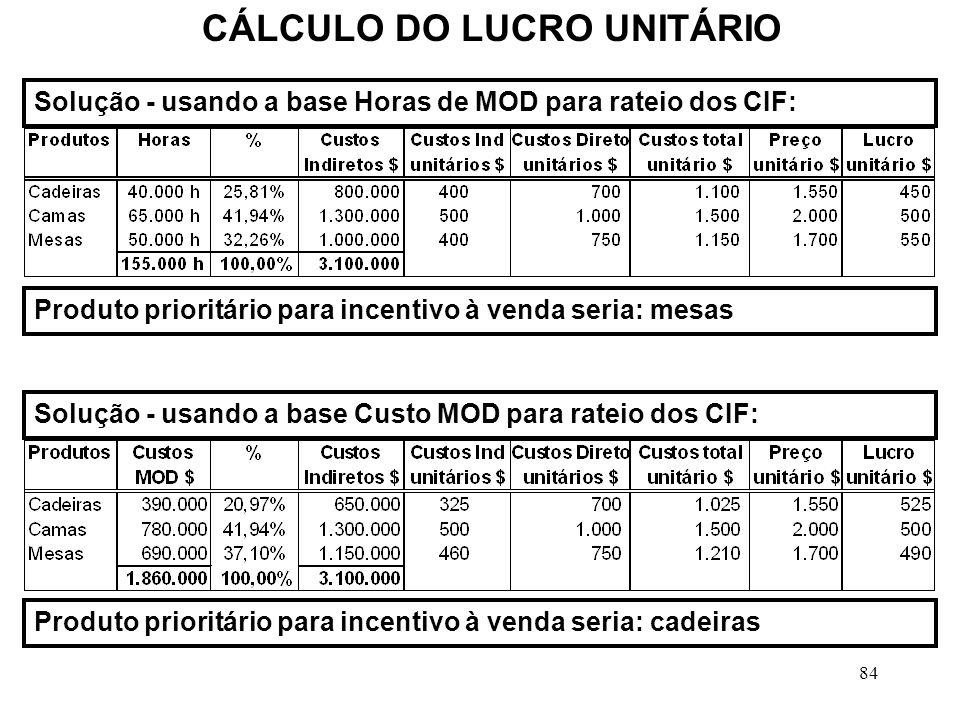 CÁLCULO DO LUCRO UNITÁRIO