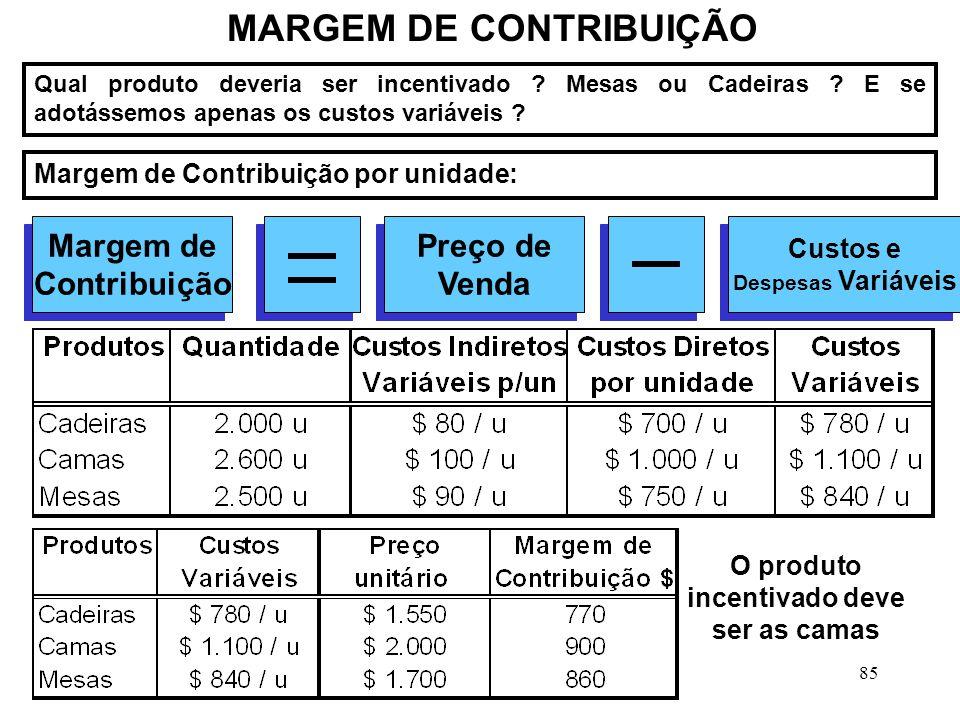 MARGEM DE CONTRIBUIÇÃO O produto incentivado deve ser as camas