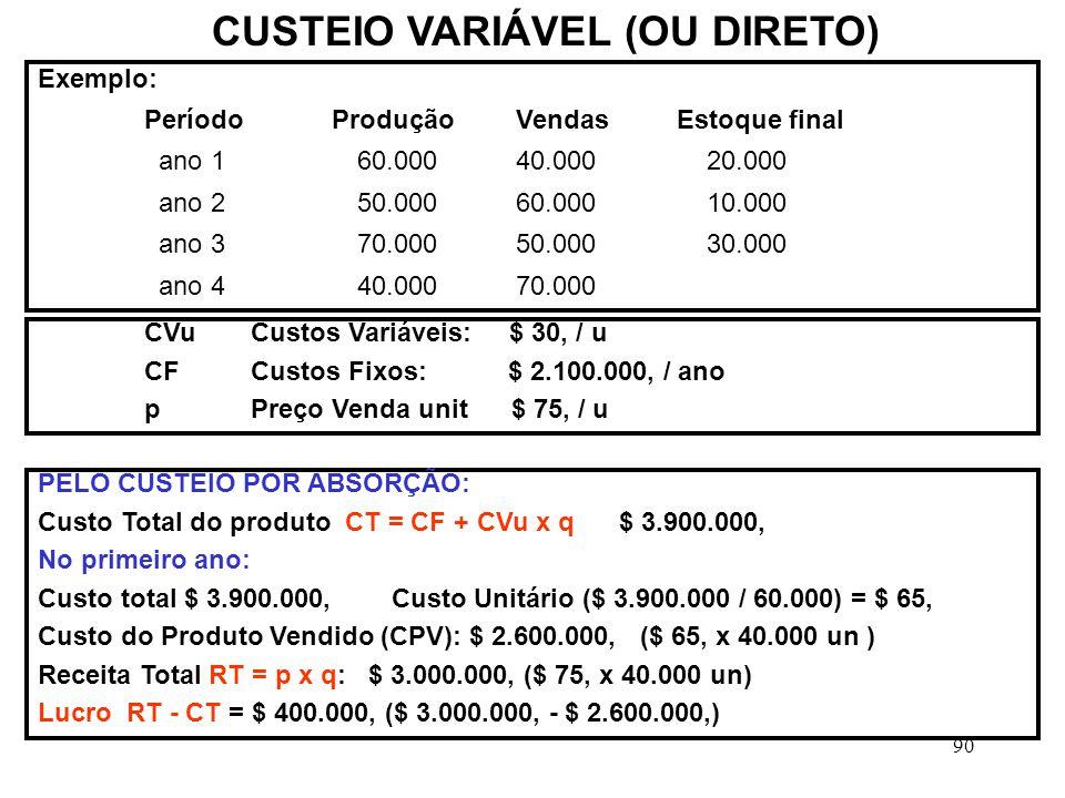 CUSTEIO VARIÁVEL (OU DIRETO)