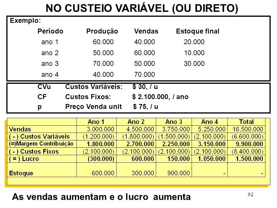 NO CUSTEIO VARIÁVEL (OU DIRETO)