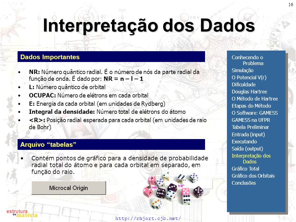 Interpretação dos Dados