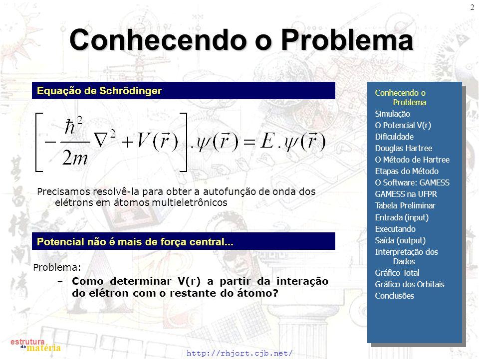 Conhecendo o Problema Equação de Schrödinger