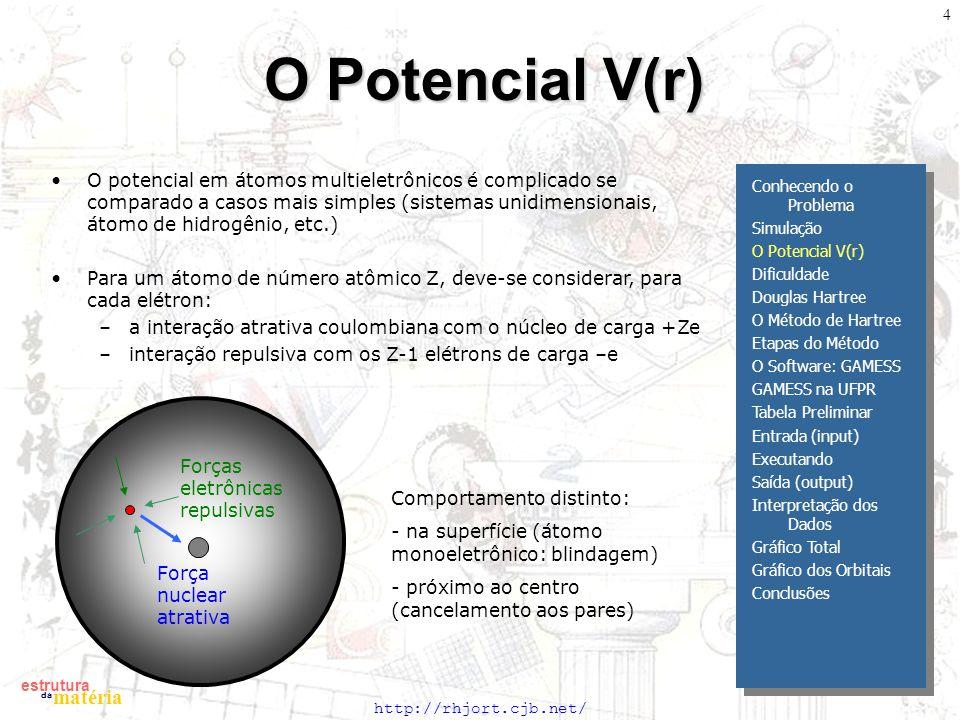O Potencial V(r)